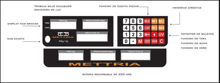 bascula-electronica-40kg-mettria-portatil-3